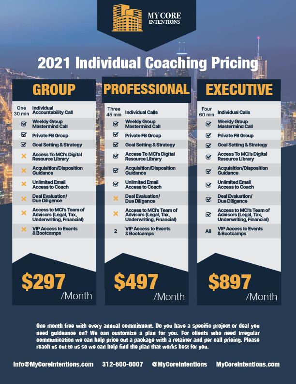 Coaching Pricing